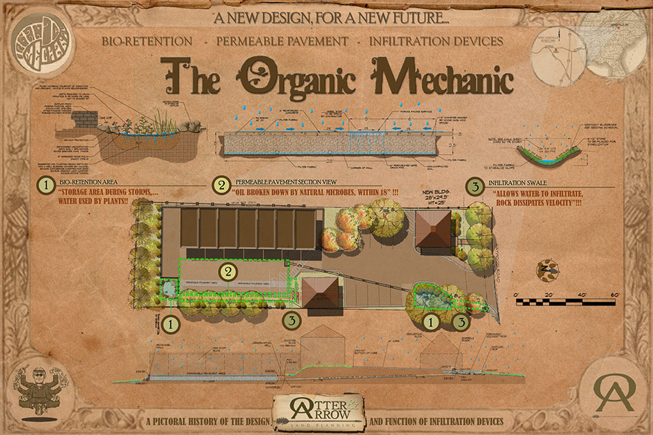 STORMWATER-DESIGN-LAND-PLANNING-Organic-Mechanic-96dpi